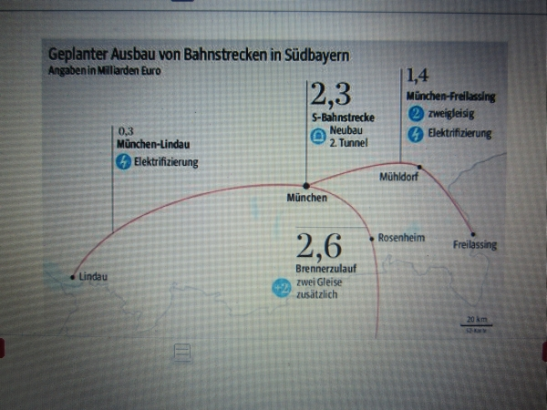 Bahn- Projekte in Südbayern- Grafik-Quelle: Süddeutsche Zeitung vom 20.10.2012