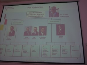 Bundesverkehrsministerium im Jahr 2010: Ramsauer regelte die Zuständigkeite neu und holte Gefolgsleute...